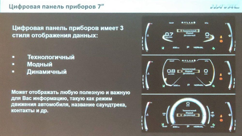 haval f7x панель приборов