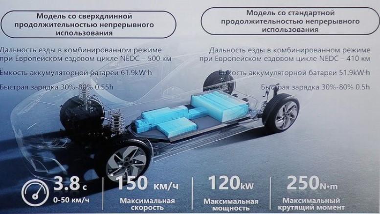 geely электромобиль
