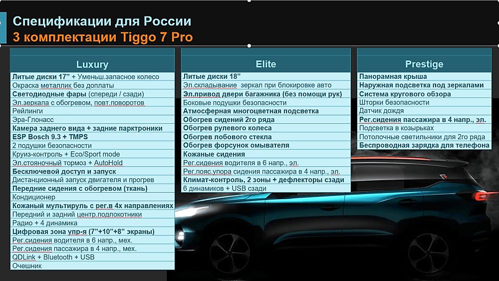 цены и комплектации chery Tiggo 7 pro