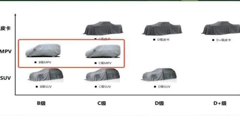 tank модельний план