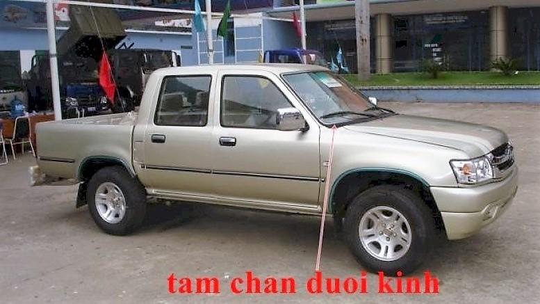 автомобильный рынок Вьетнама