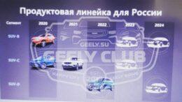 модельный план Geely в России