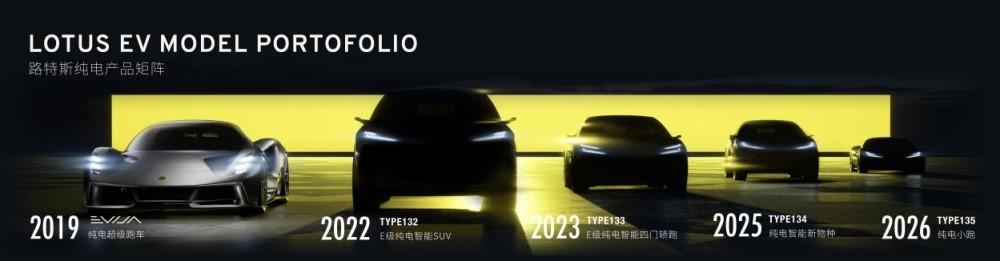 модели бренда Lotus